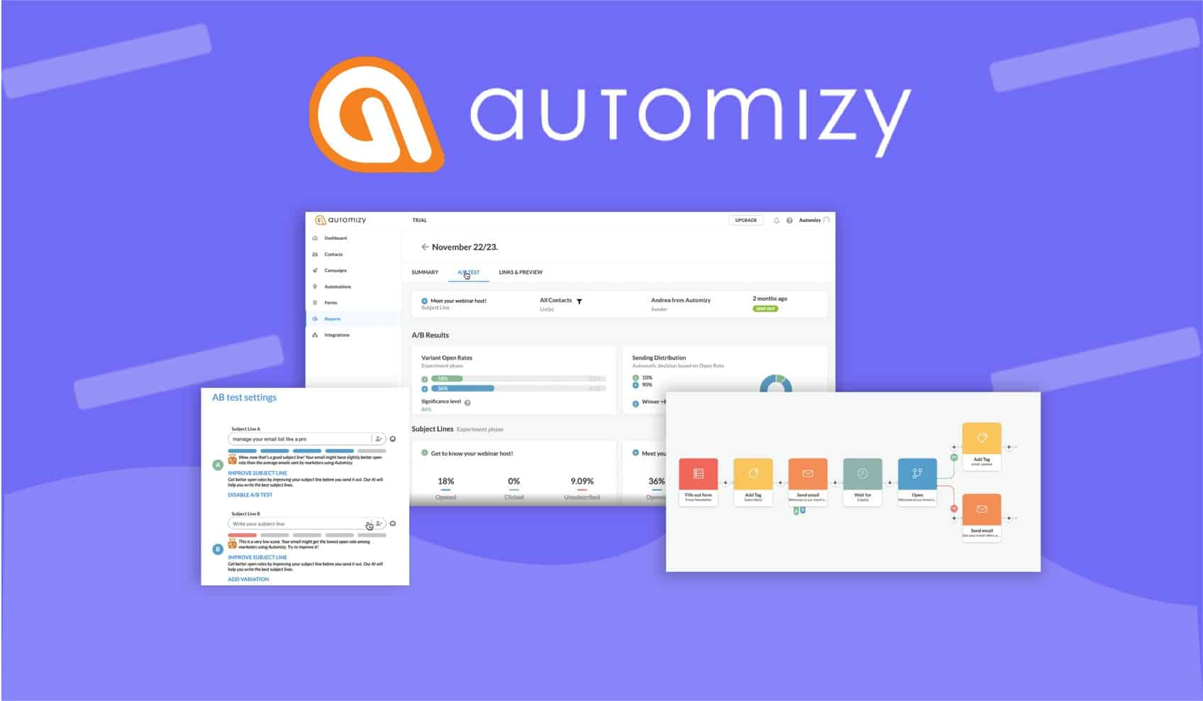 Automizy Lifetime Deals Italia