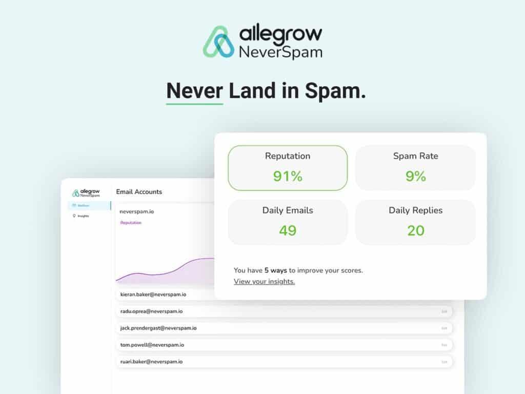 NeverSpam - 1 Lifetime Deals Italia